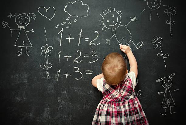 Bebeklerde Zeka Gelişimi: Merak Edilen Herşey - Bilinmesi Gerekenler -  İnvidyo